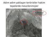 Heronlar PKK'lıları böyle gördü