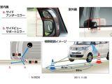 Honda N Box Blind Spot Mirror System