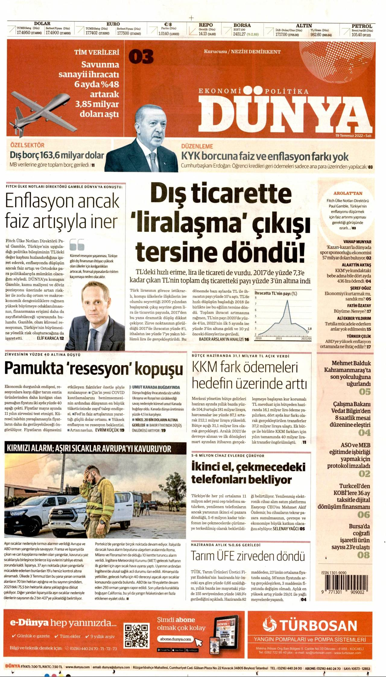 Dünya Gazetesi